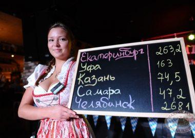Фестивальный уик-енд. Выбираем пивную столицу «Максимилианс»! 27сентября2013