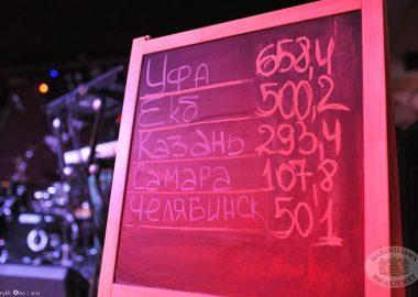 Фестивальный уик-енд. Уфа —Пивная столица фестиваля! 4октября2013